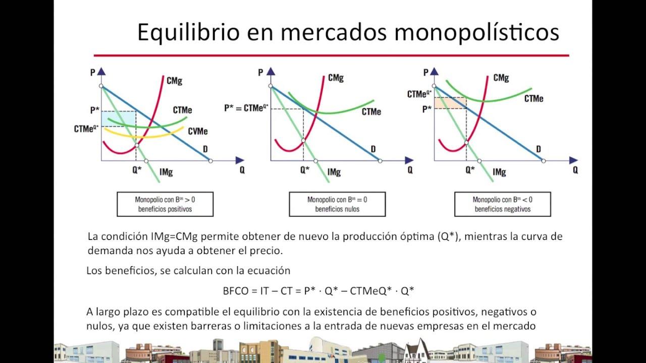 Lec007 monopolio oligopolio y competencia monopol stica - Constructoras elche ...