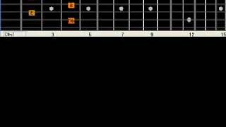 Have I Told You Lately  Rod Stewart  Basic Guitar Lesson Fingerstyle Solo Chord Melody