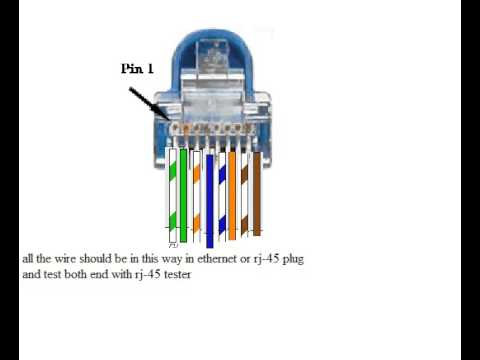 RJ-45 or Ethernet plug wiring with colour coding - YouTube