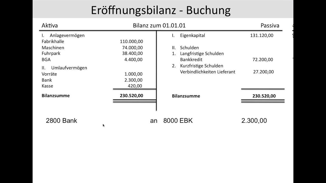 erffnungsbilanz erffnungsbilanzkonto erffnungsbuchungen konto 8000 ebk fos bos - Anlagevermogen Beispiele