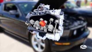 GATES TRAINING: Cooling System - Part 1 - Engine Coolant