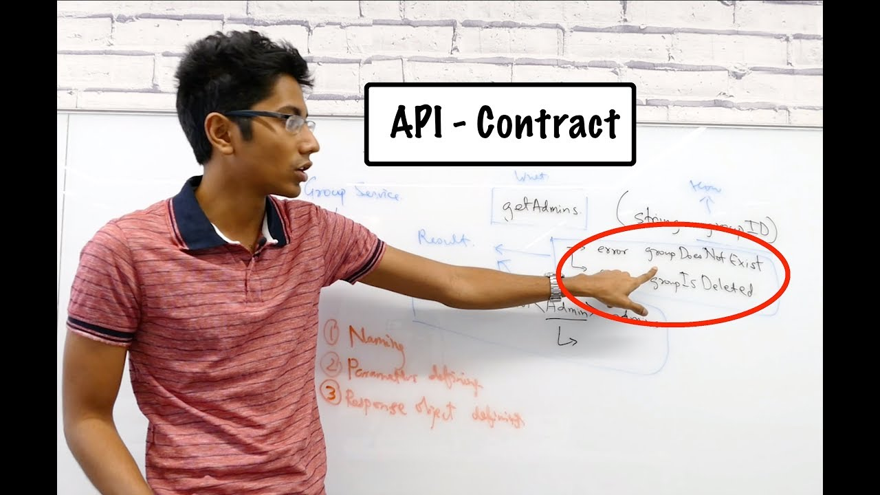 Download What is an API and how do you design it? 🗒️✅