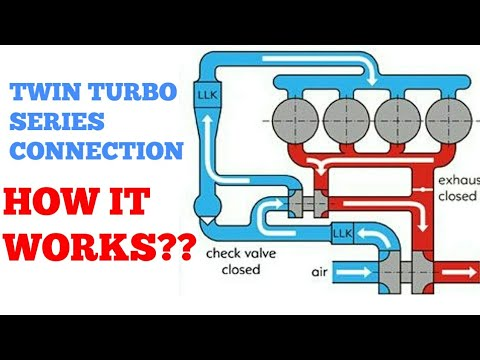 How Twin Turbo In Series Connection Works?
