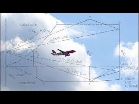 [Thingkung Machine] Flight Envelope Basic Course Aerospace Engineering Lesson 21/21