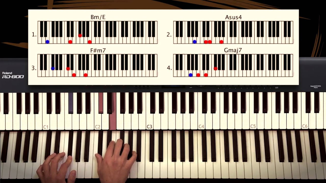 How to play american oxygen rihanna original piano tutorial how to play american oxygen rihanna original piano tutorial lesson by piano couture youtube hexwebz Images