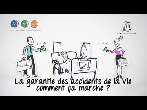 La garantie des accidents de la vie, comment ça marche ?