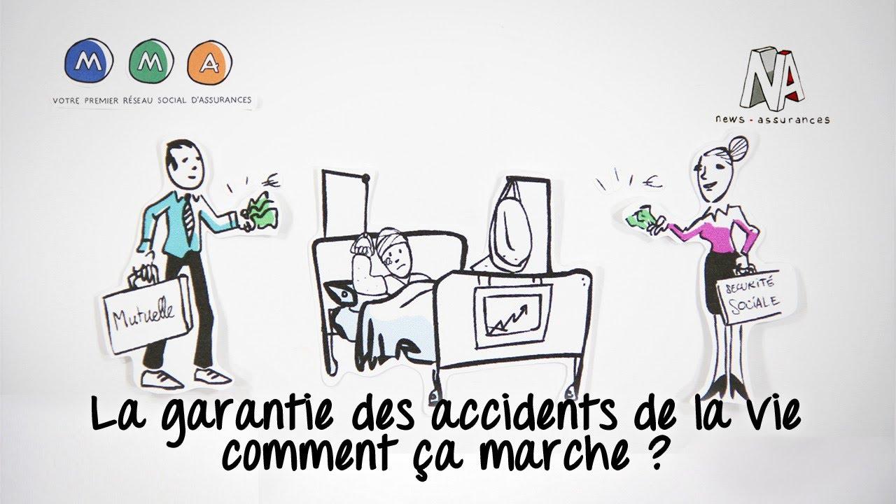 b811514cc19982 La garantie des accidents de la vie, comment ça marche   - YouTube
