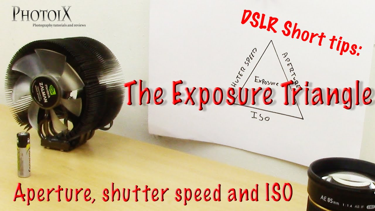 aperture and shutter speed relationship marketing