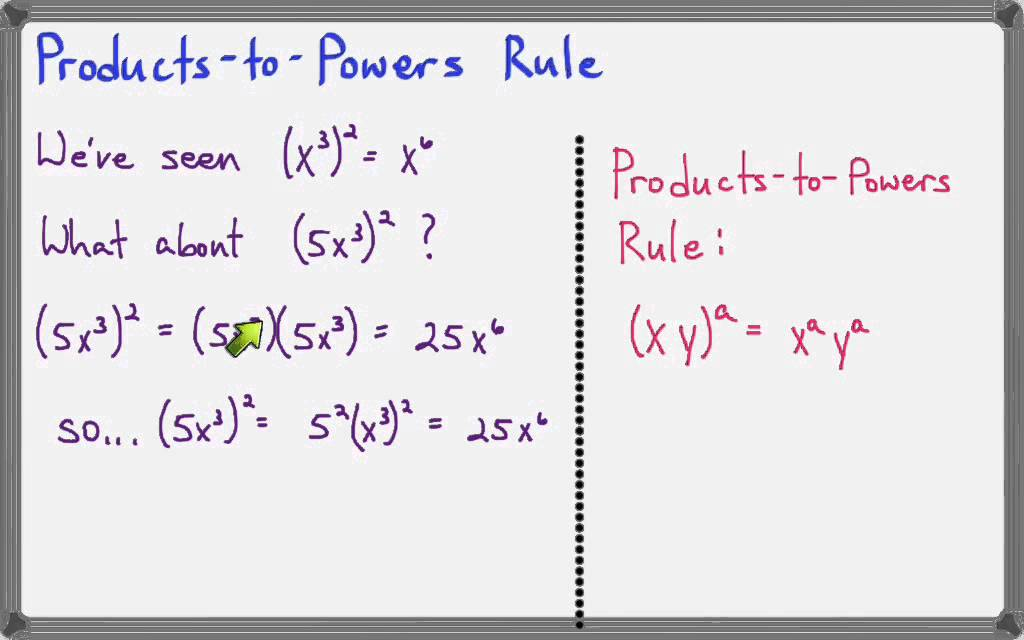 rule powers exponents