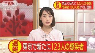 東京できょう新たに123人感染 新型コロナ(20/04/21)