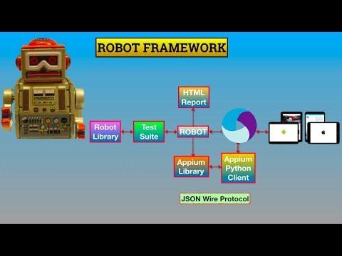 Best Framework With Appium - Robot Framework