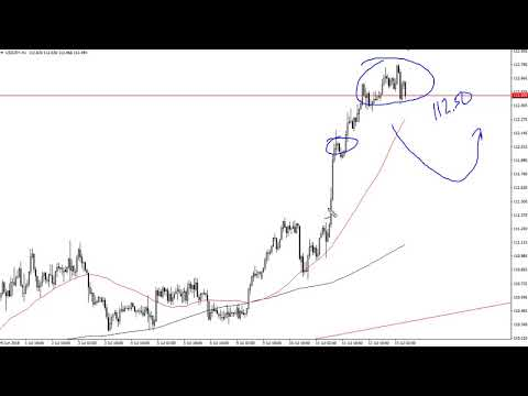 USD/JPY Technical Analysis for July 16, 2018 by FXEmpire.com