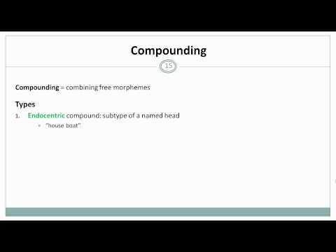 Morphology II (Word Formation): Linguistics