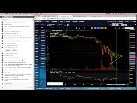 Late Night Live Stream | Is The Bottom In?  Let's Take A Quick Look At the Charts