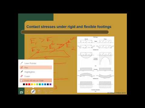 CE 531 Mod 1.4: Elastic Solutions for Stress Distribution