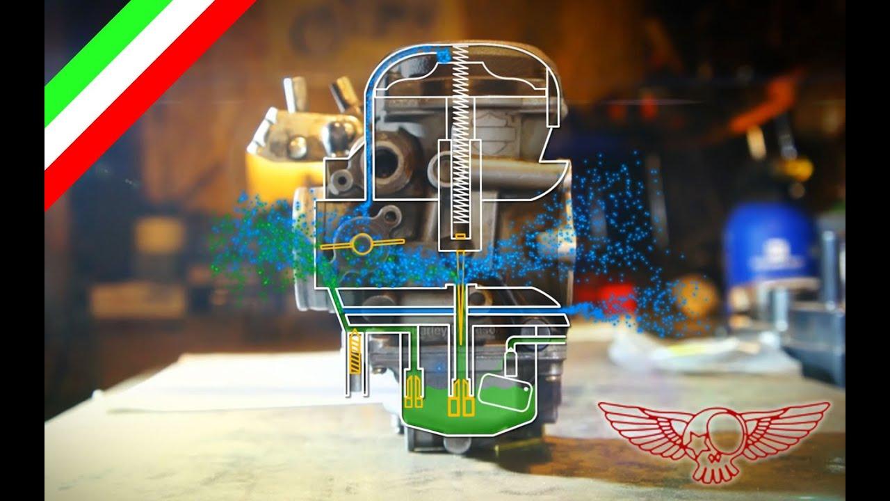 come funziona il carburatore cv e regolazione 26 roma