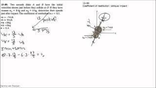 15 89 Coefficient of restitution, oblique impact