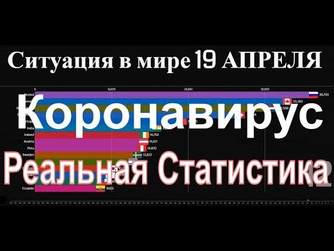 Коронавирус 19.04.2020 статистика и последние новости, число по странам коронавирус 19 апреля