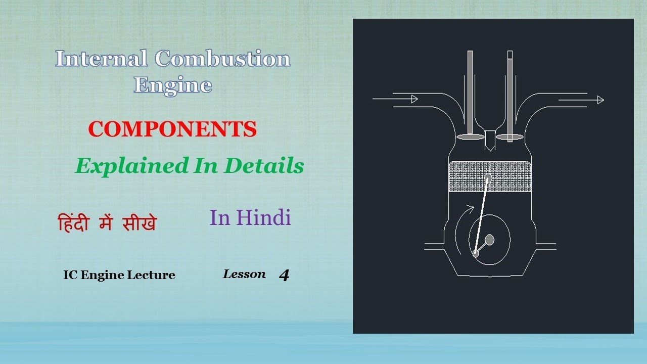 Components Of Internal Combustion Engine In Hindi Block Diagram The Diesel Has Lecture
