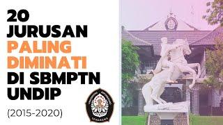 20 Jurusan Paling Diminati di SBMPTN Universitas Diponegoro (2015-2020)