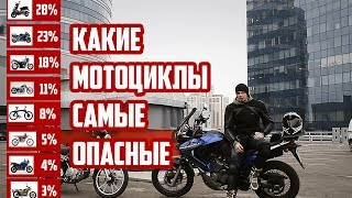 Какие мотоциклы самые опасные