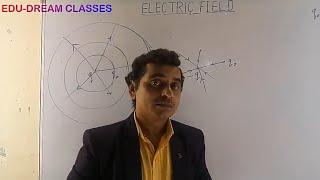Introduction of Electric field chapter 1 part 7 class 12 physics Edu-Dream Classes