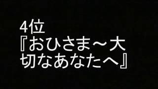 「平原綾香」 おすすめソング ランキング