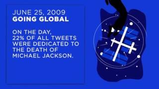 Twitter's 10th birthday: Milestones from the last decade | CNBC International
