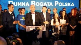 Chilijski Cud Fridmana i Janusz Korwin Mikke *** Prezydent 2015 *** KorWin ***