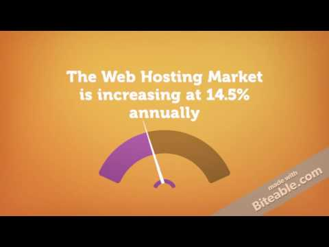 Web Hosting Industry