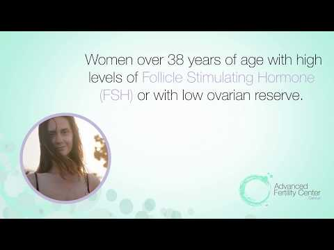 Advanced Fertility Center Cancun | Who can perform IVF in Natural Cycle?