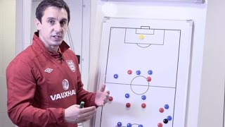 Gary Neville | How to defend against the long ball | Football tactics