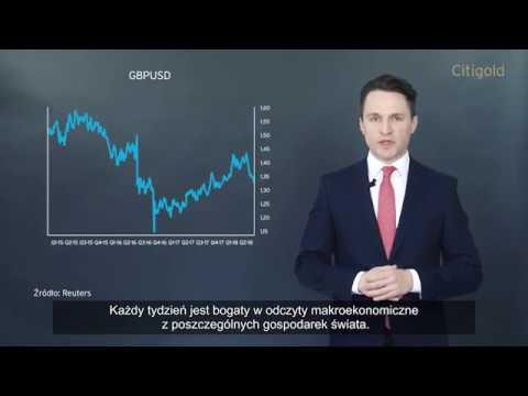 #AnalizaTygodnia - Co W Największym Stopniu Wpływa Na Kursy Walut?