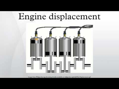 Engine displacement
