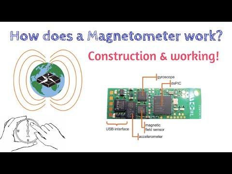 How magnetometer works?   Working of magnetometer in a smartphone   MEMS inside magnetometer