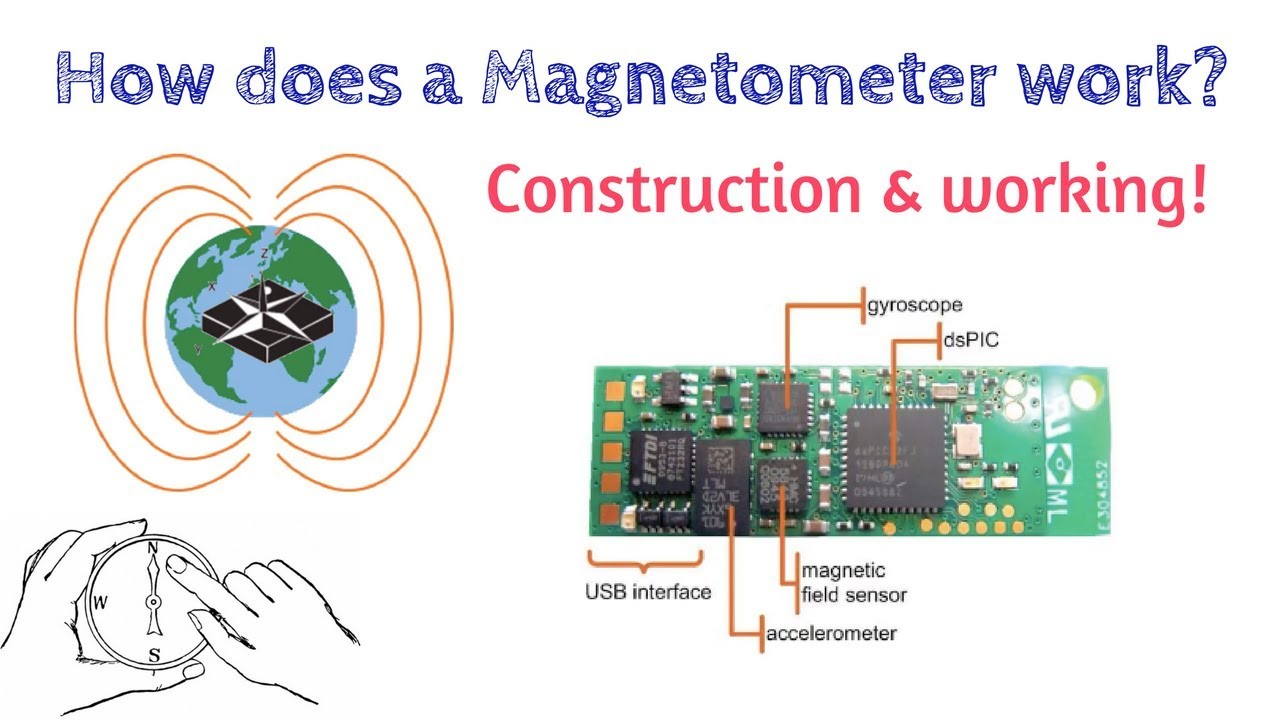How Magnetometer Works Working Of In A Smartphone Geomagnetic Field Detector Youtube Premium