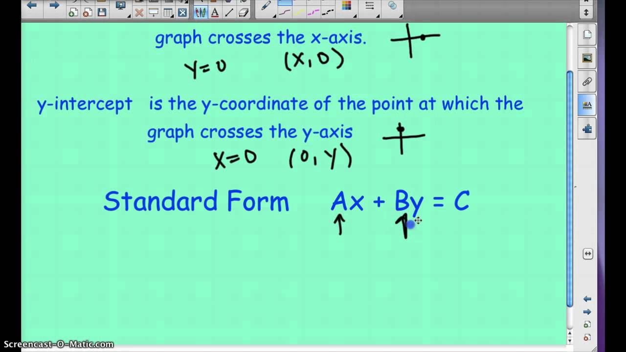 2-2 Linear Relations and Functions - YouTube