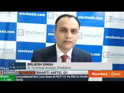 View on Multi Commodity Exchange of India Ltd : StockAxis