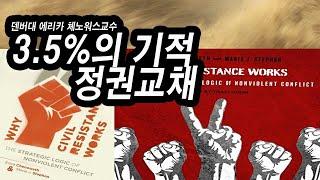 국민3.5% 나서면 정권바뀐다