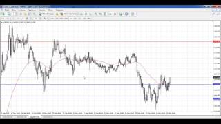 AAFXTrading Company - Weekly forex forecast From 02- Jan- 2016