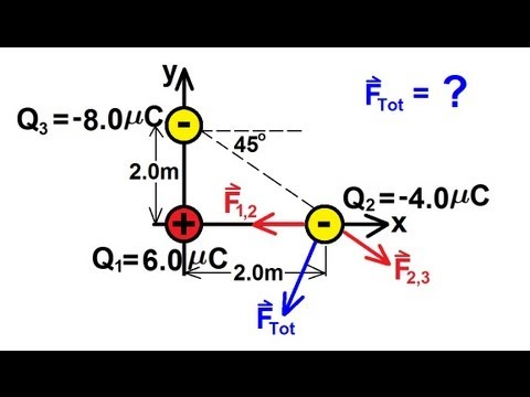 Physics - Coulomb's Law (3 of 8)