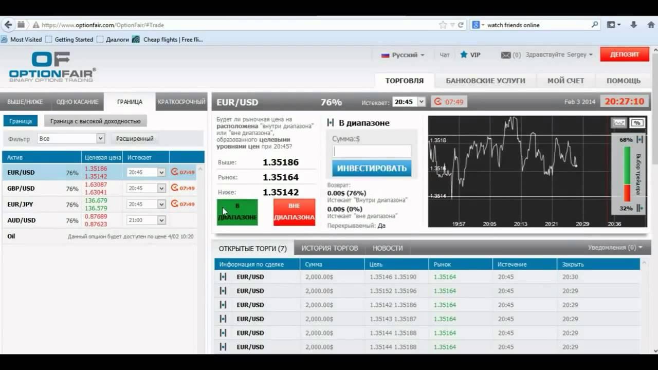 Смотреть Курс Доллара График Форекс Курсы Валют | Курс доллара и бинарные опционы