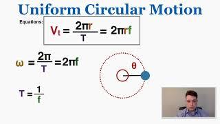 Uniform Circular Motion - IḂ Physics