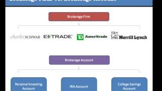 Brokerage Firms vs Brokerage Accounts (Margin vs Cash Accounts)
