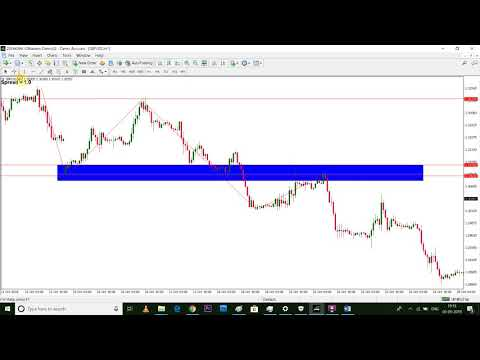 Peoce action 1hr forex