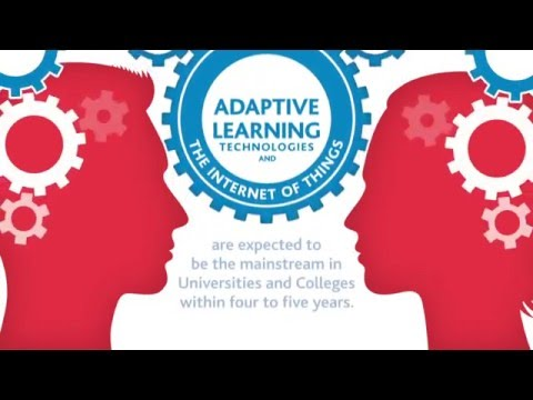 Wolters Kluwer: Nursing Education & Adaptive Learning