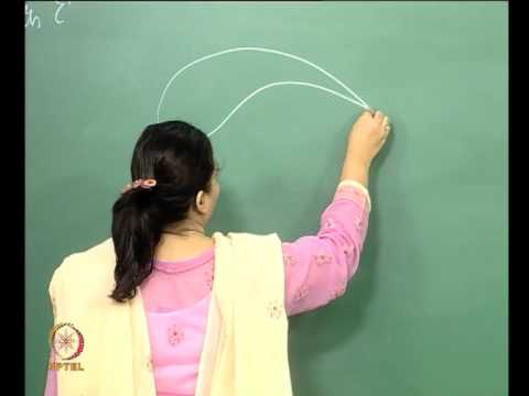 Mod-01 Lec-30 Lecture-30-Critical Mach Number and Thin Airfoil Theory