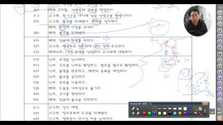 [ 한국사 ] 53분에 읽어보는 초급 한국사 연표