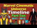 Marvel Cinematic Universe: Timeline (Part 8 - Spoilers)