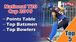 National T20 Cup 2019 points Table and Top players | National t20 cup 2019